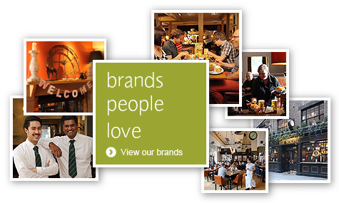 Brands people love - view our brands